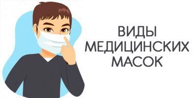 Виды медицинских масок и правила их применения
