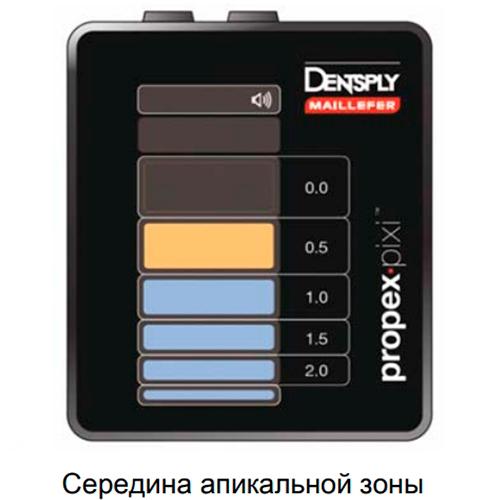 Принцип работы апекслокатора Dentsply ProPex Pixi